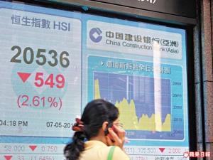 奧朗德2012年勝出法國總統大選後全球股市大跌