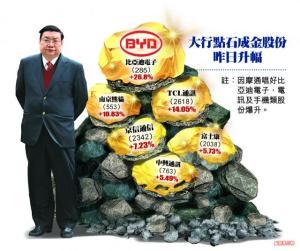 曹仁超認為,市場對好消息有反應是見底先兆。
