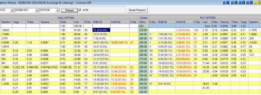 今日下午港交所的 call option vol 曾經被掃到比 put option 高 30 vol point!